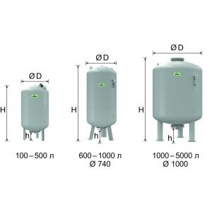 Мембранный расширительный бак  Reflex G 1000
