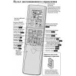 Функции ПДУ кондиционера Mitsubishi Electric MSZ-FD25VA/MUZ-FD25VA